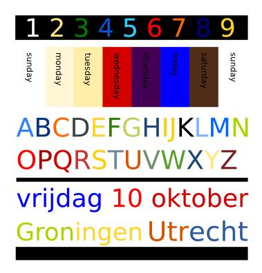 color mindmap
